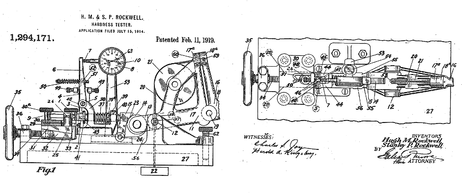 Patent of Rockwell machine 1919